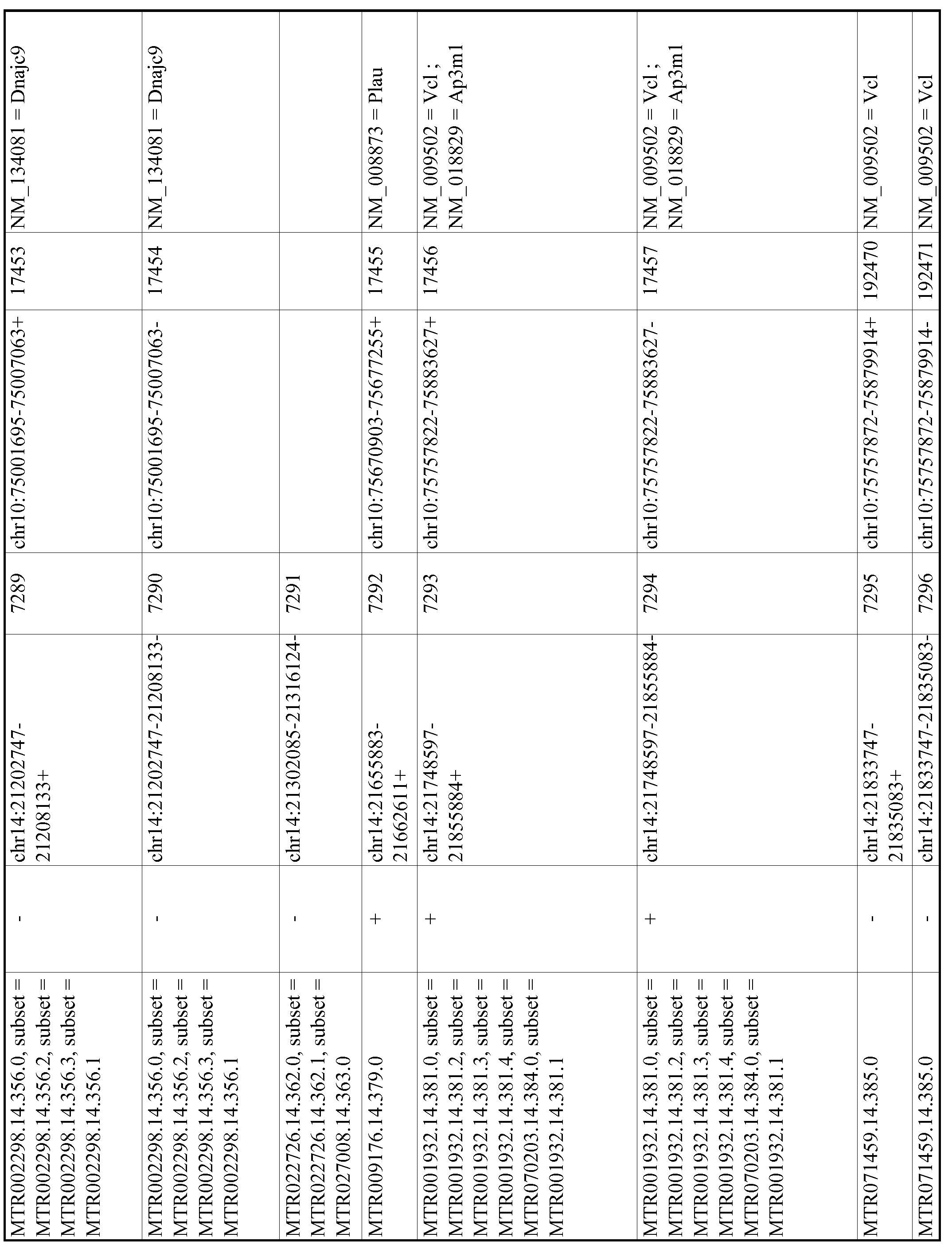 Figure imgf001275_0001