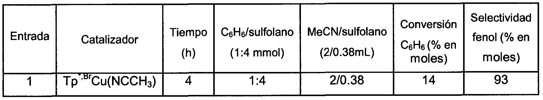 Reaccion de fenoles con bases of dating