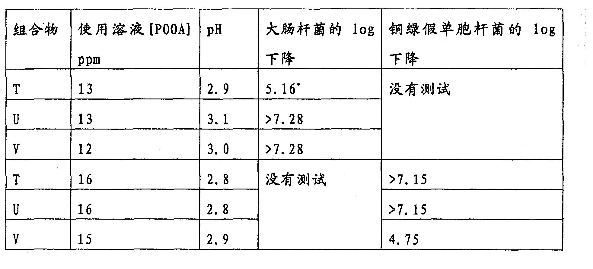 Figure CN1909808BD00523