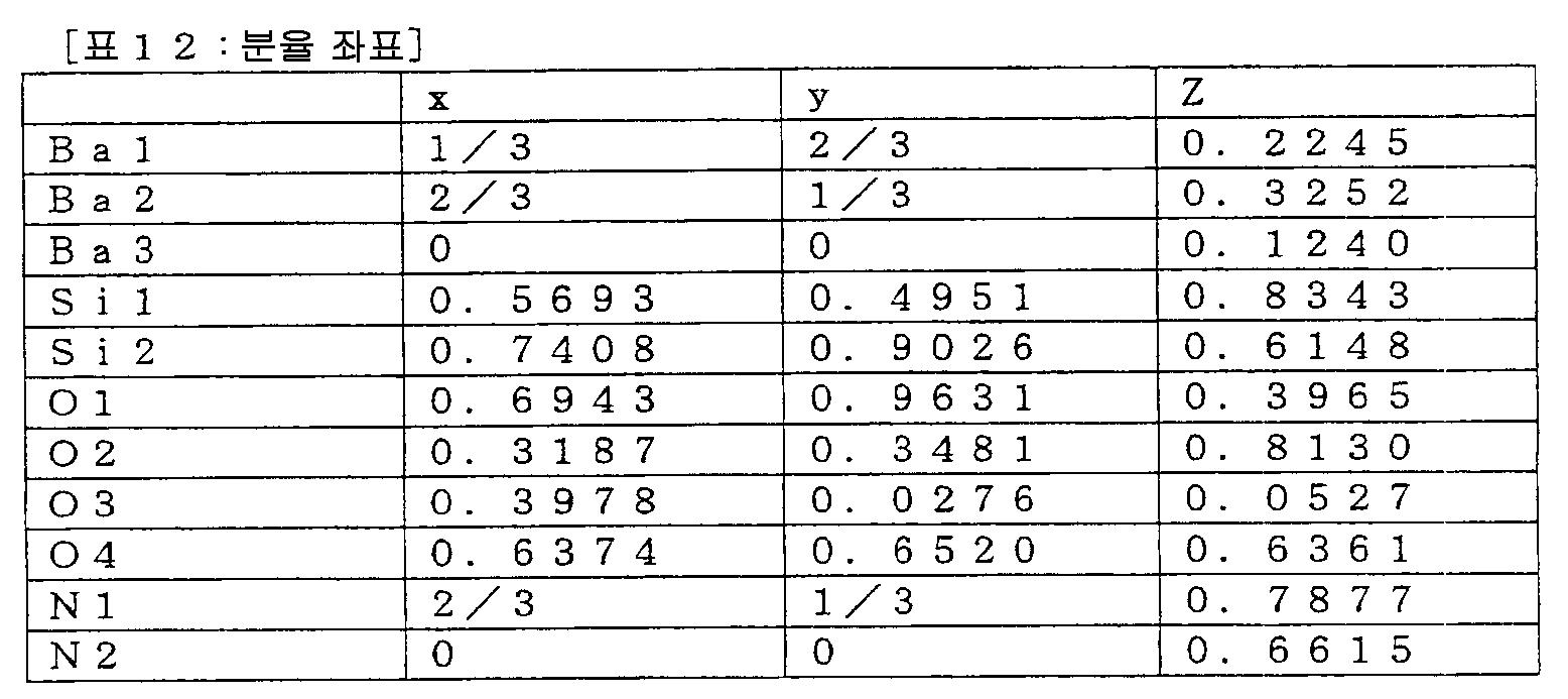 Figure 112008062059116-pct00023