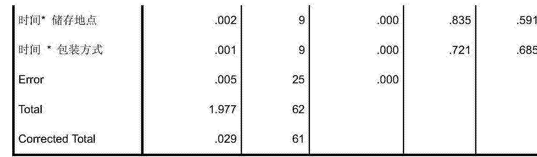 Figure CN106617274AD00161
