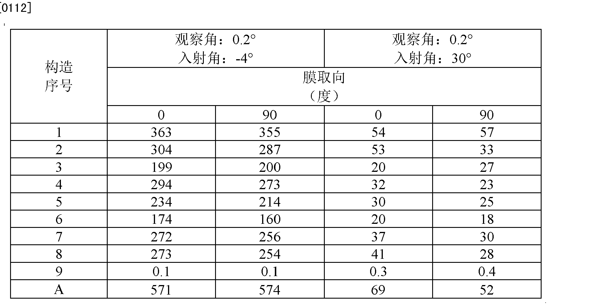 Figure CN102427935AD00192