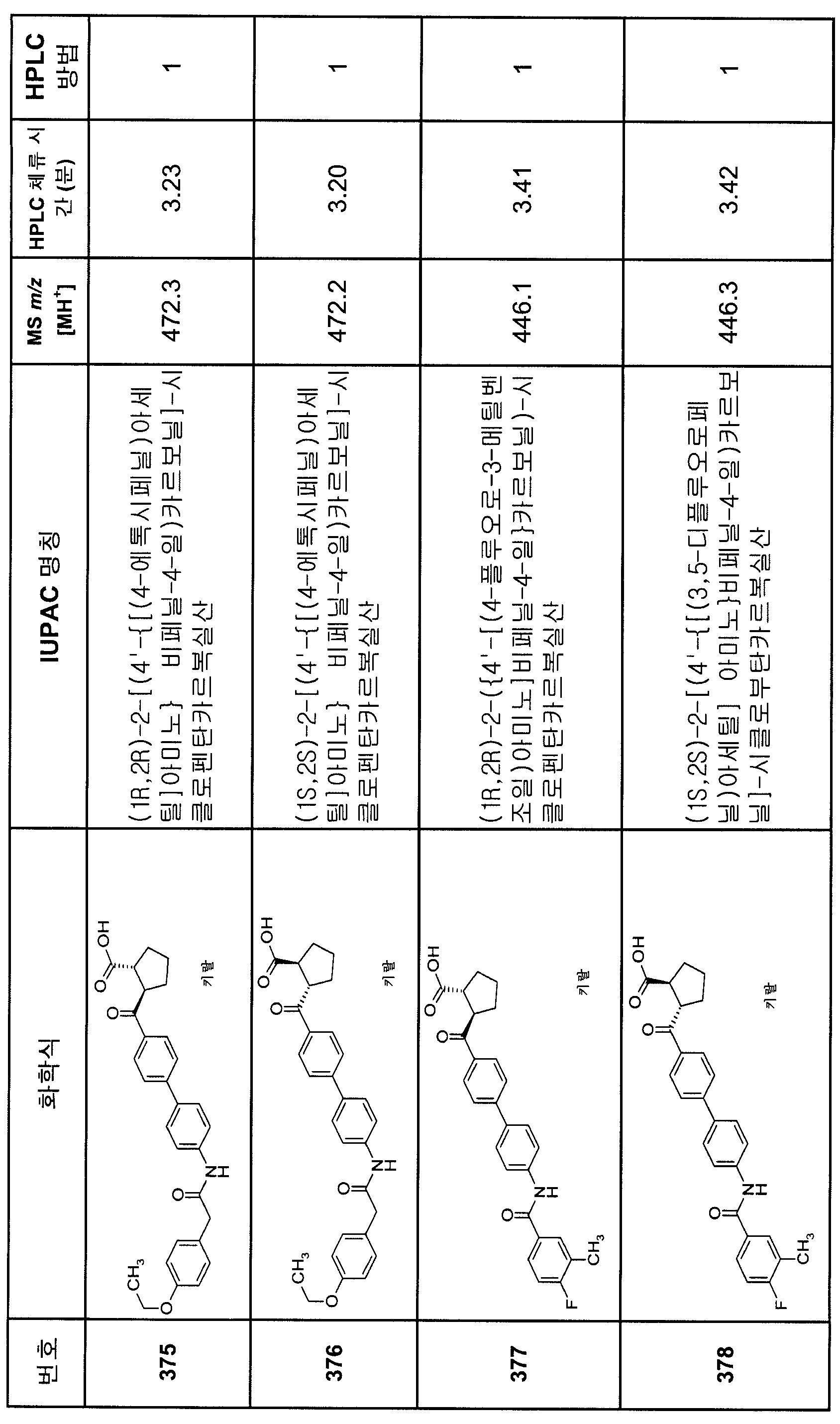 Figure 112007082249387-PCT00253