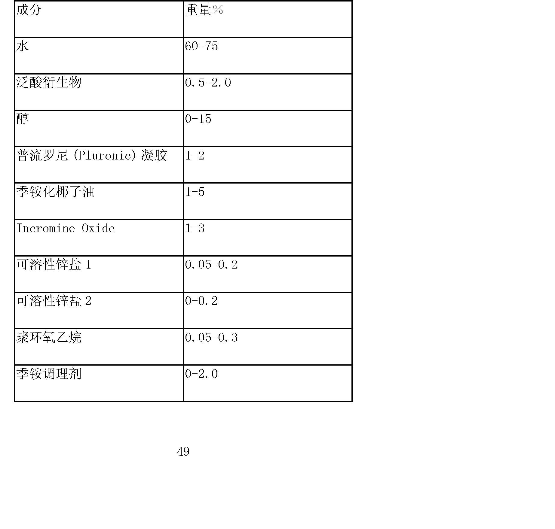 Figure CN101163455BD00492