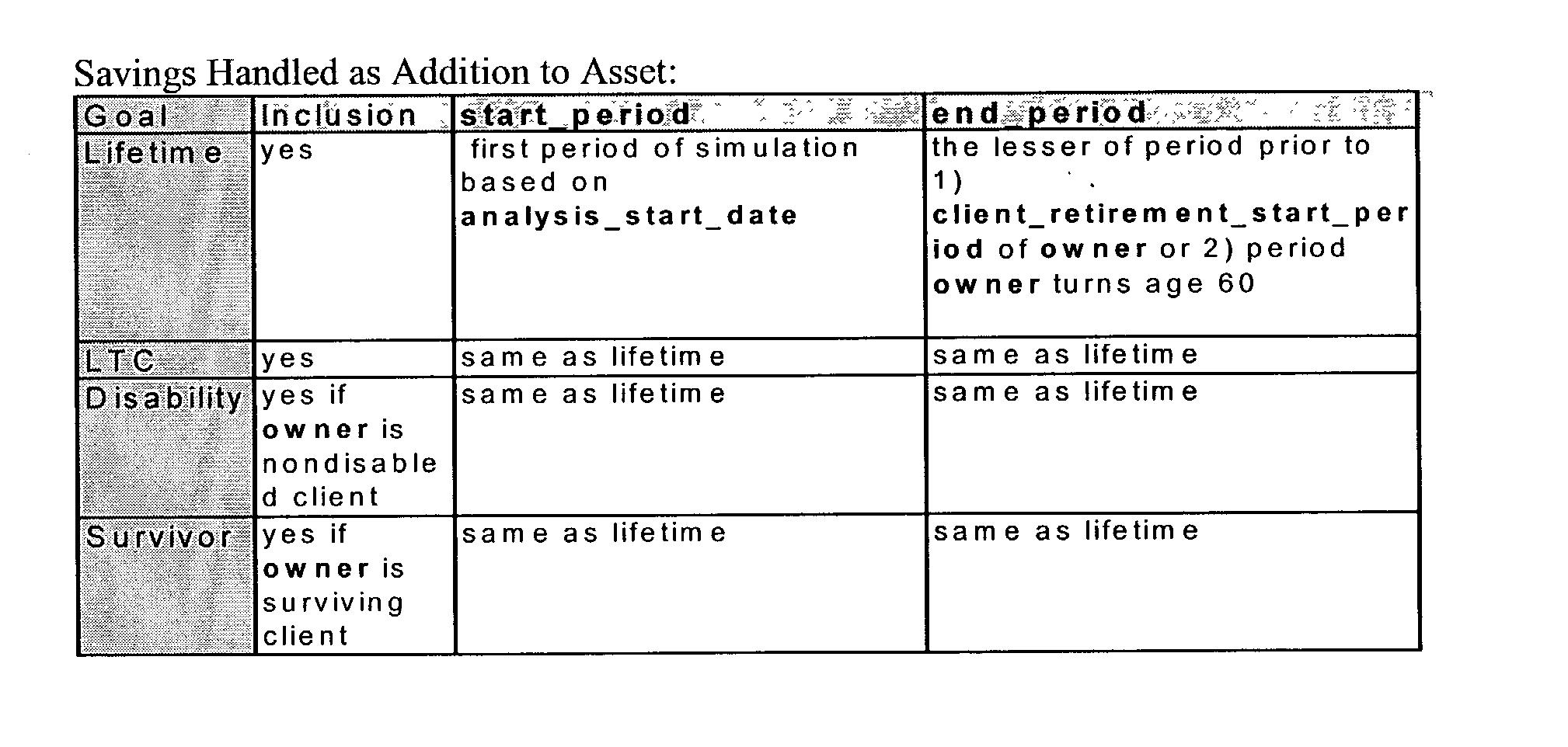 Figure US20030028466A1-20030206-P00089