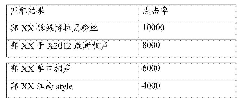 Figure CN103871401BD00101