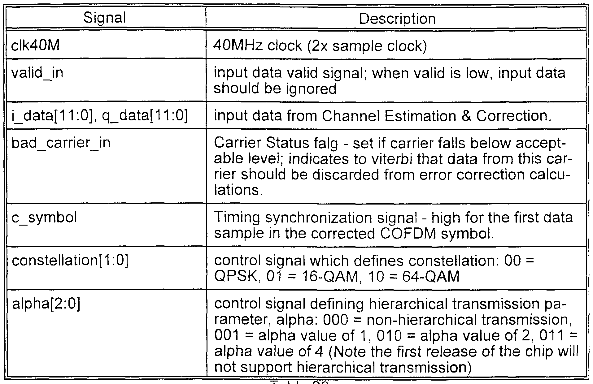 WO A2 Single chip vlsi implementation of a digital