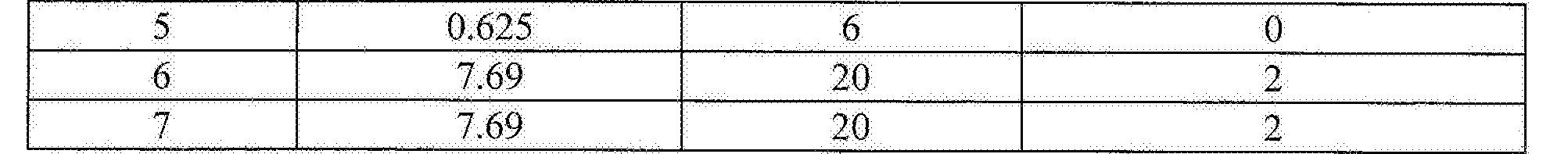 Figure CN103764823BD01821