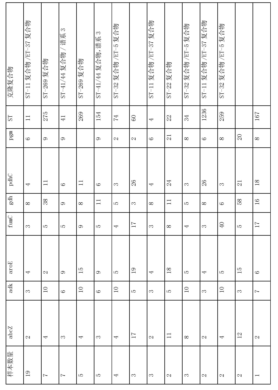 Figure CN101680872BD00721
