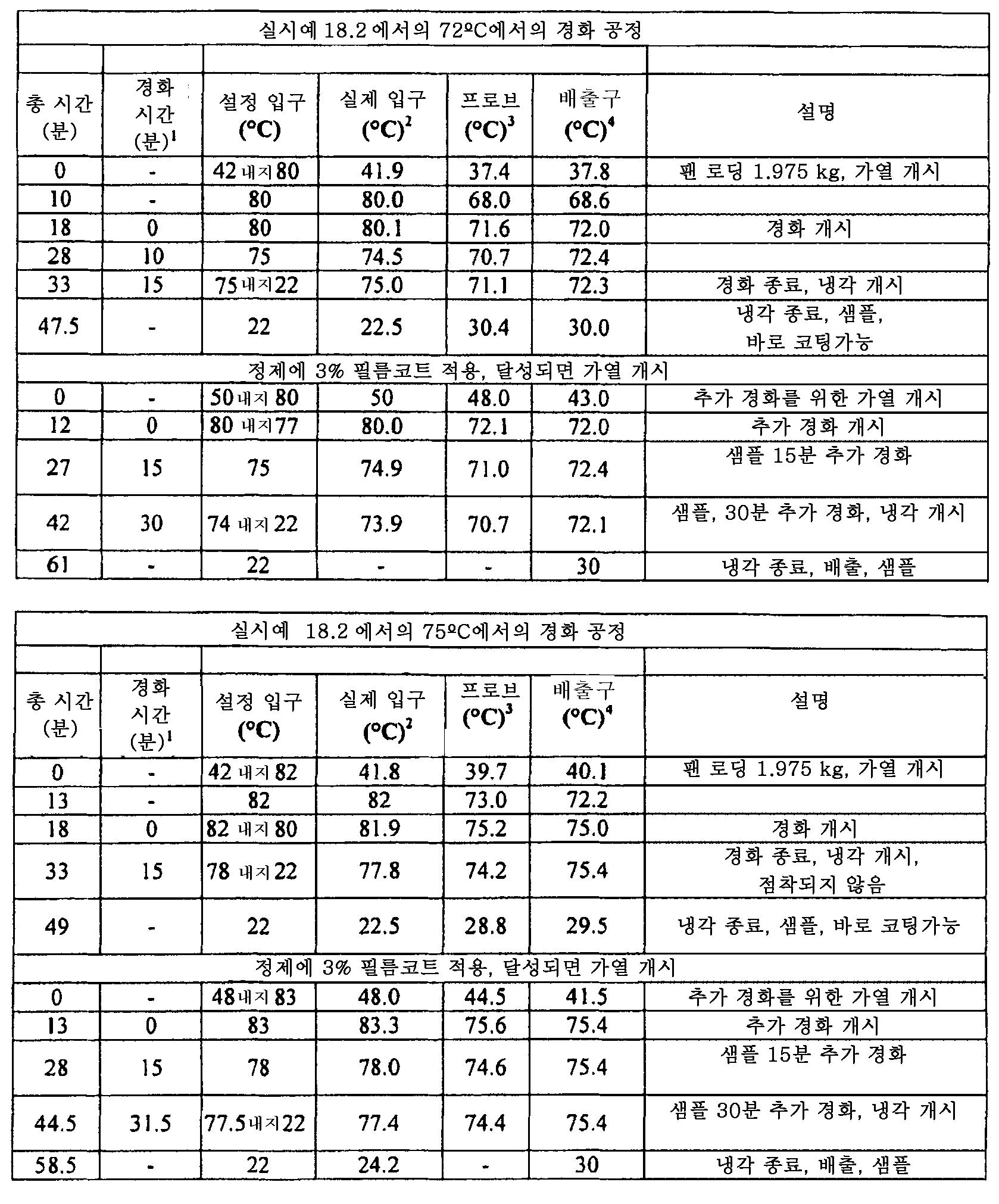 Figure 112011082183604-pat00093