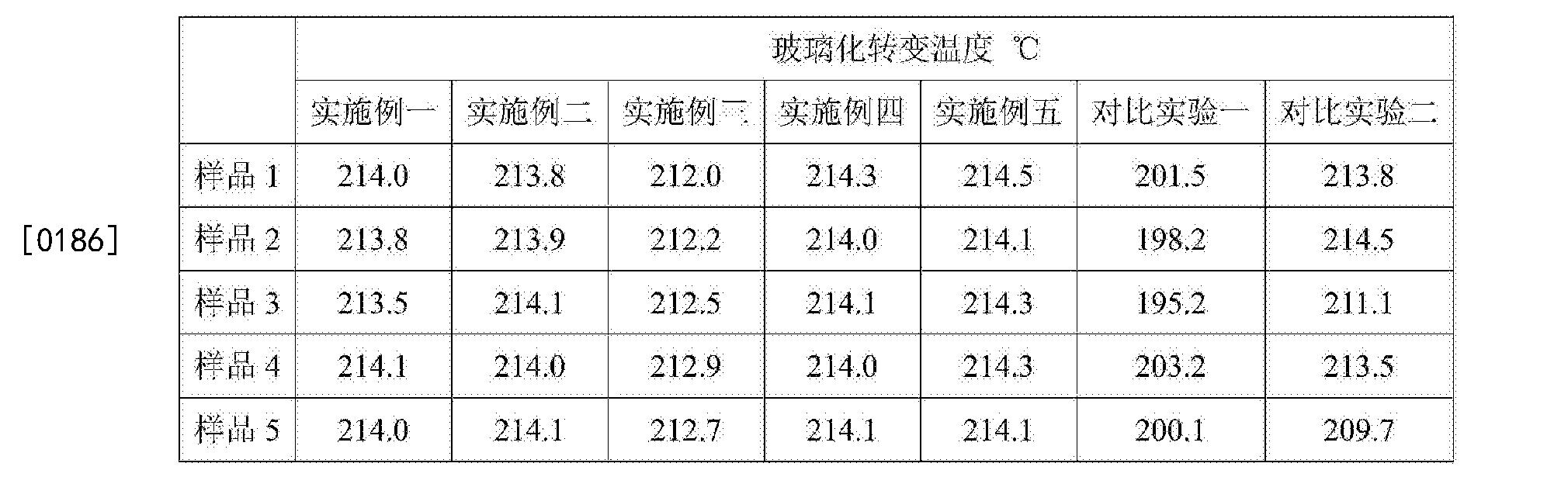Figure CN104829837BD00221