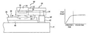 US8021566B2 - Method for pre-conditioning CMP polishing pad