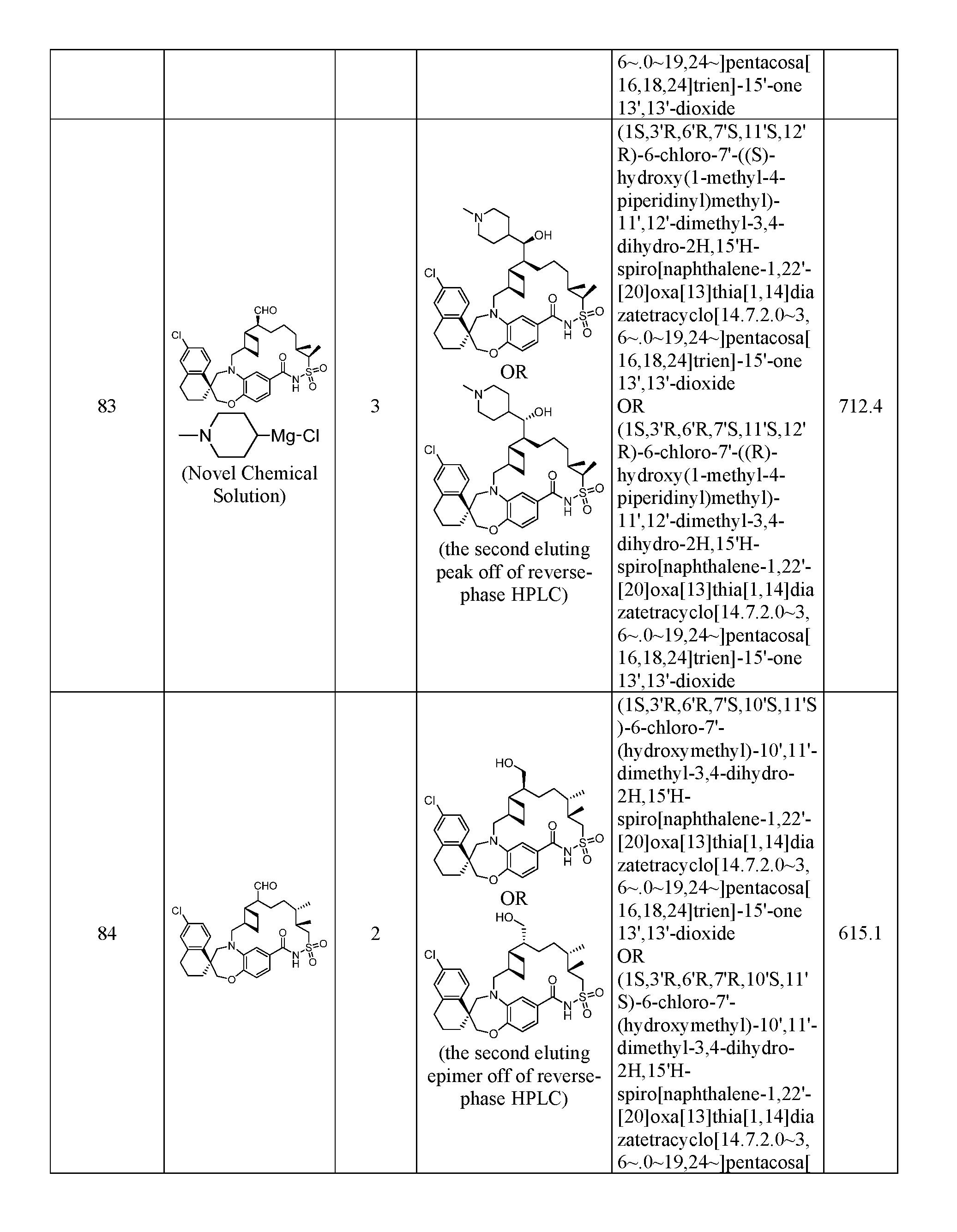 Figure imgf000170_0001