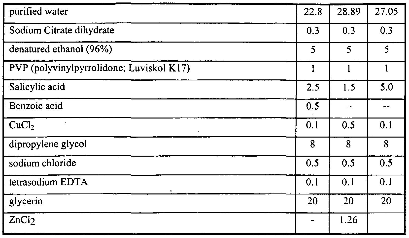 Wo2001028338a2 Antimicrobial Compositions Comprising A Benzoic