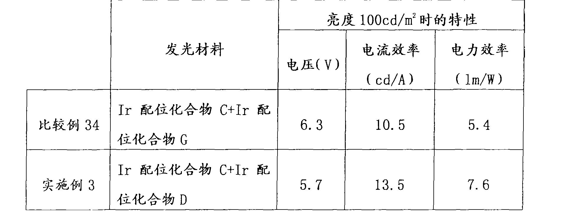 Figure CN101355141BD00141