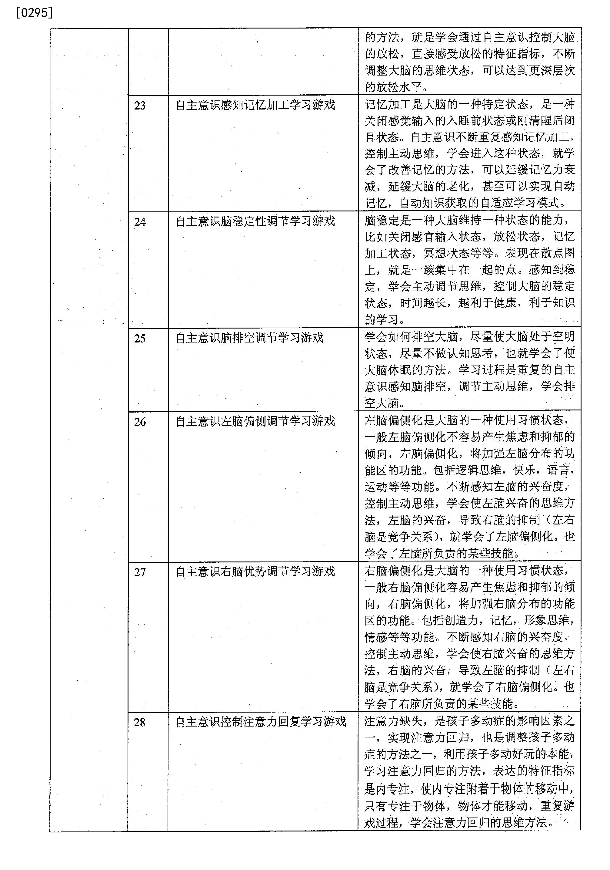 Figure CN103793593BD00451