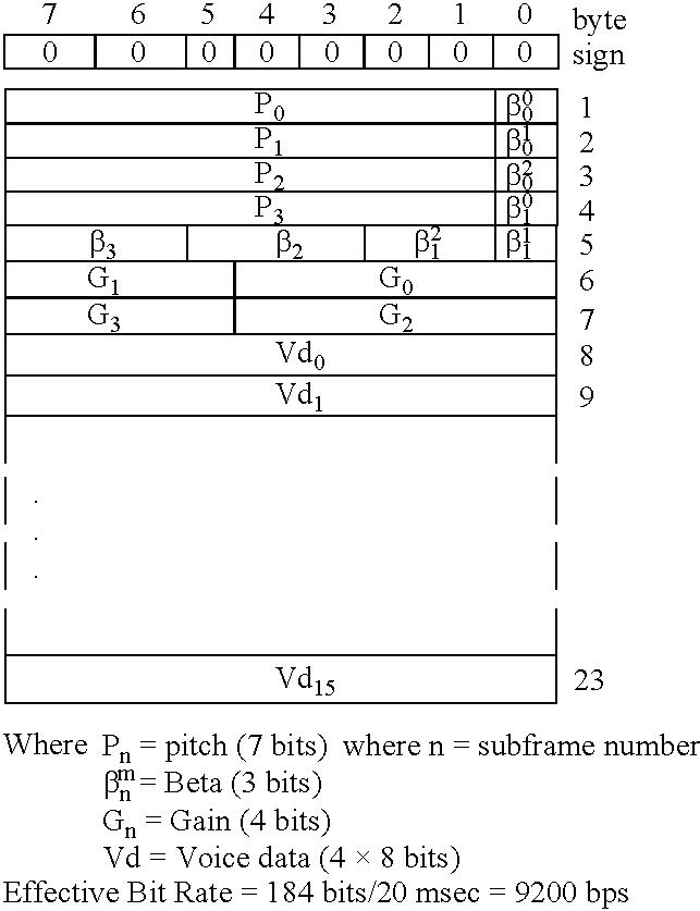 Figure US20030223407A1-20031204-C00010