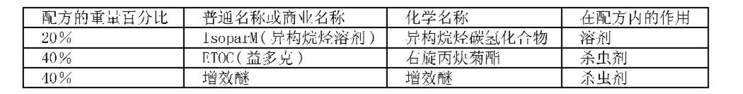 Figure CN101305707BD00162