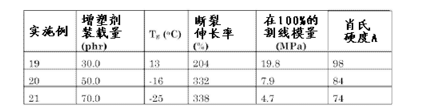 Figure CN102459219AD00291