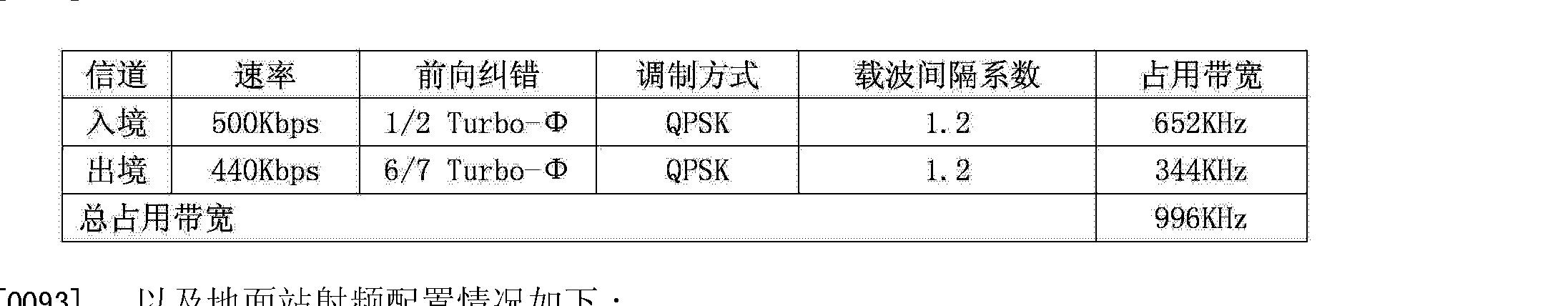 Figure CN102843179AD00142