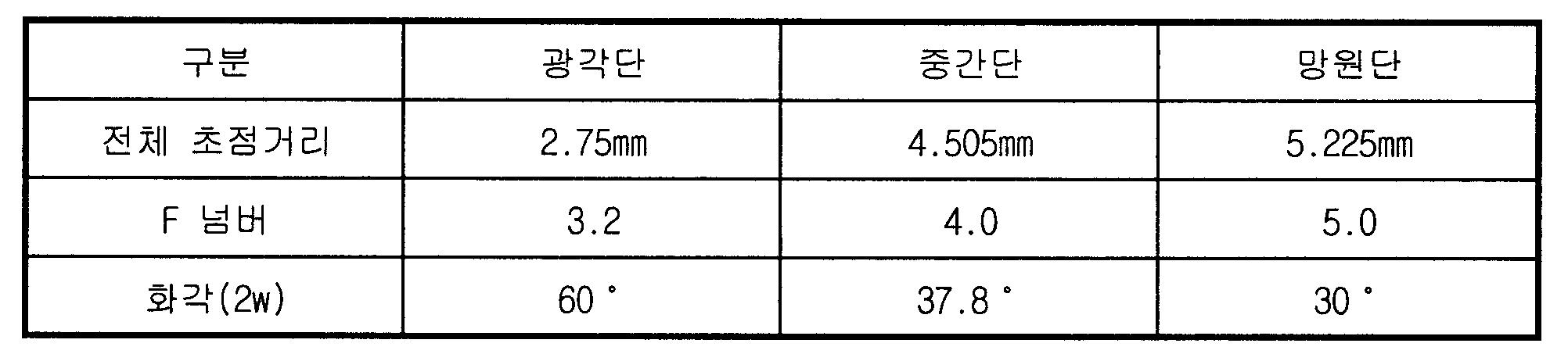 Figure 112006027430332-pat00004