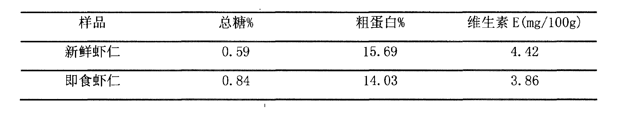 Figure CN102132906AD00062