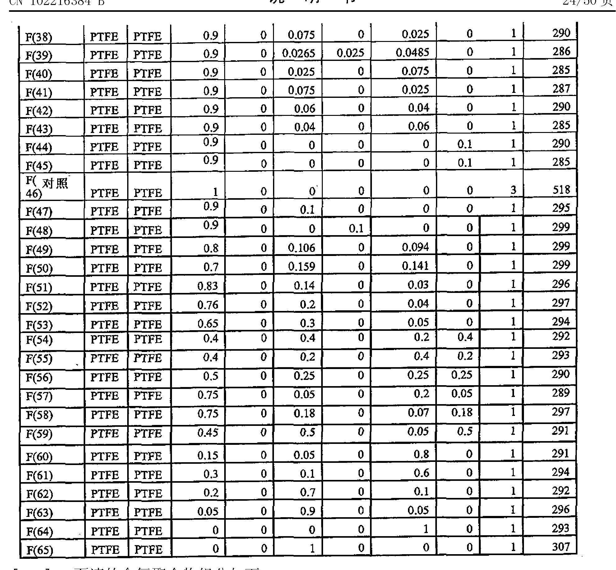 Figure CN102216384BD00281