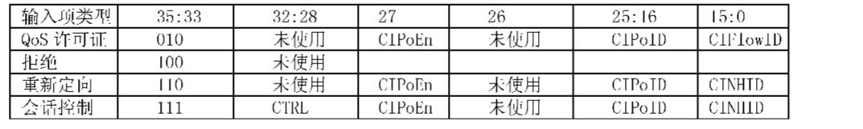 Figure CN101160825BD00322