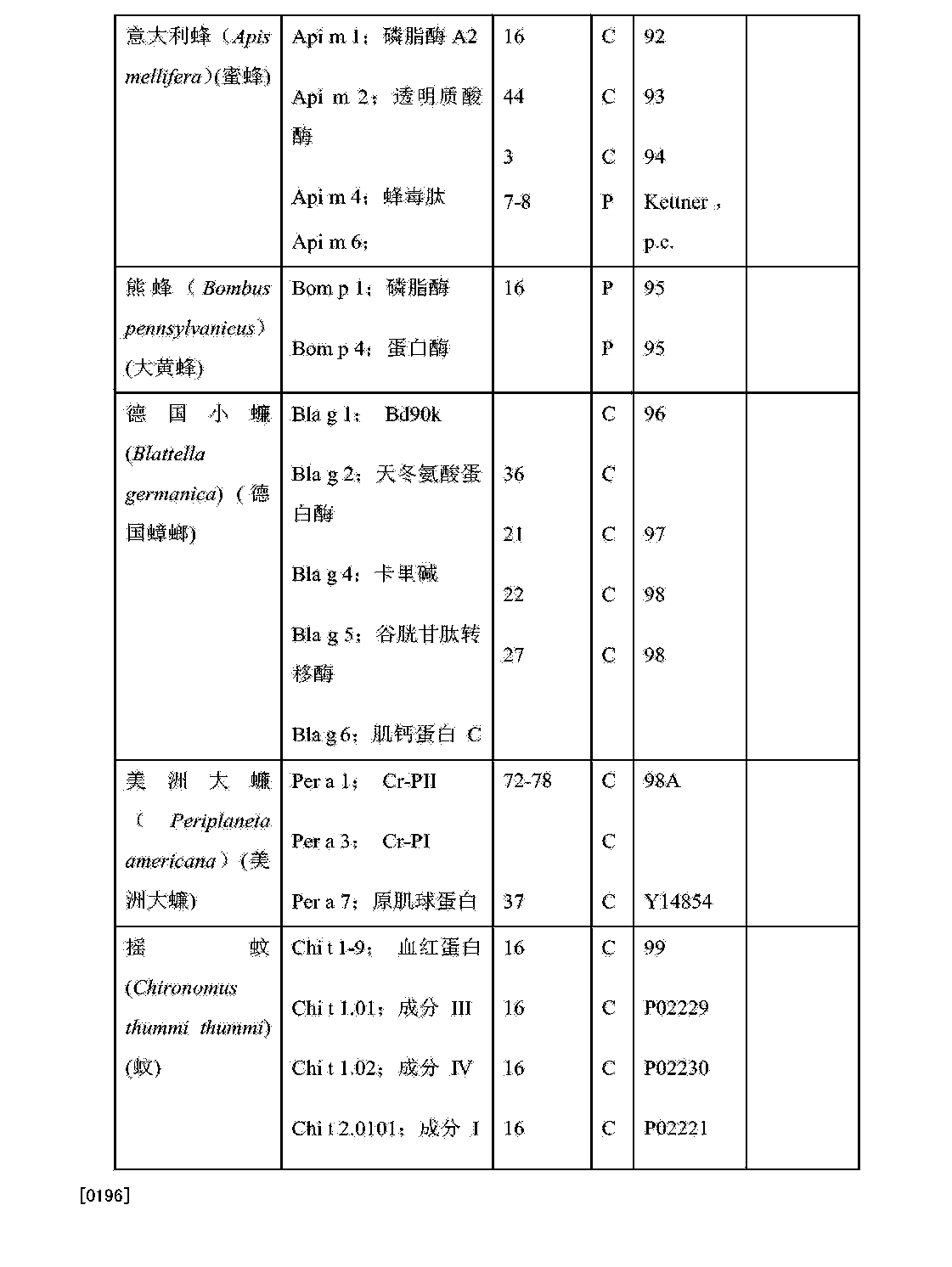Figure CN105188741AD00561