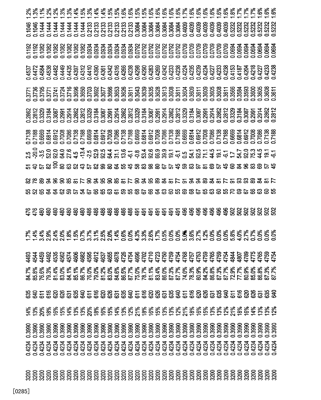 Figure CN101821544BD01121