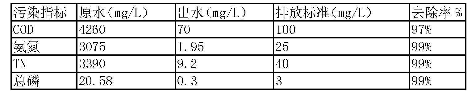 Figure CN103626353AD00061