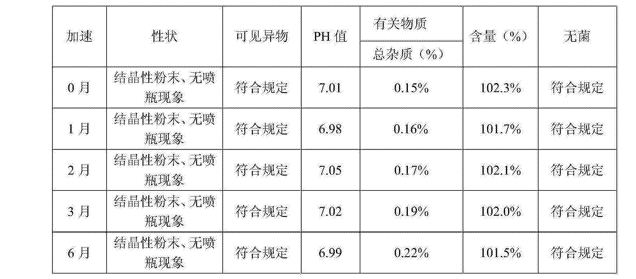 Figure CN106692073AD00071
