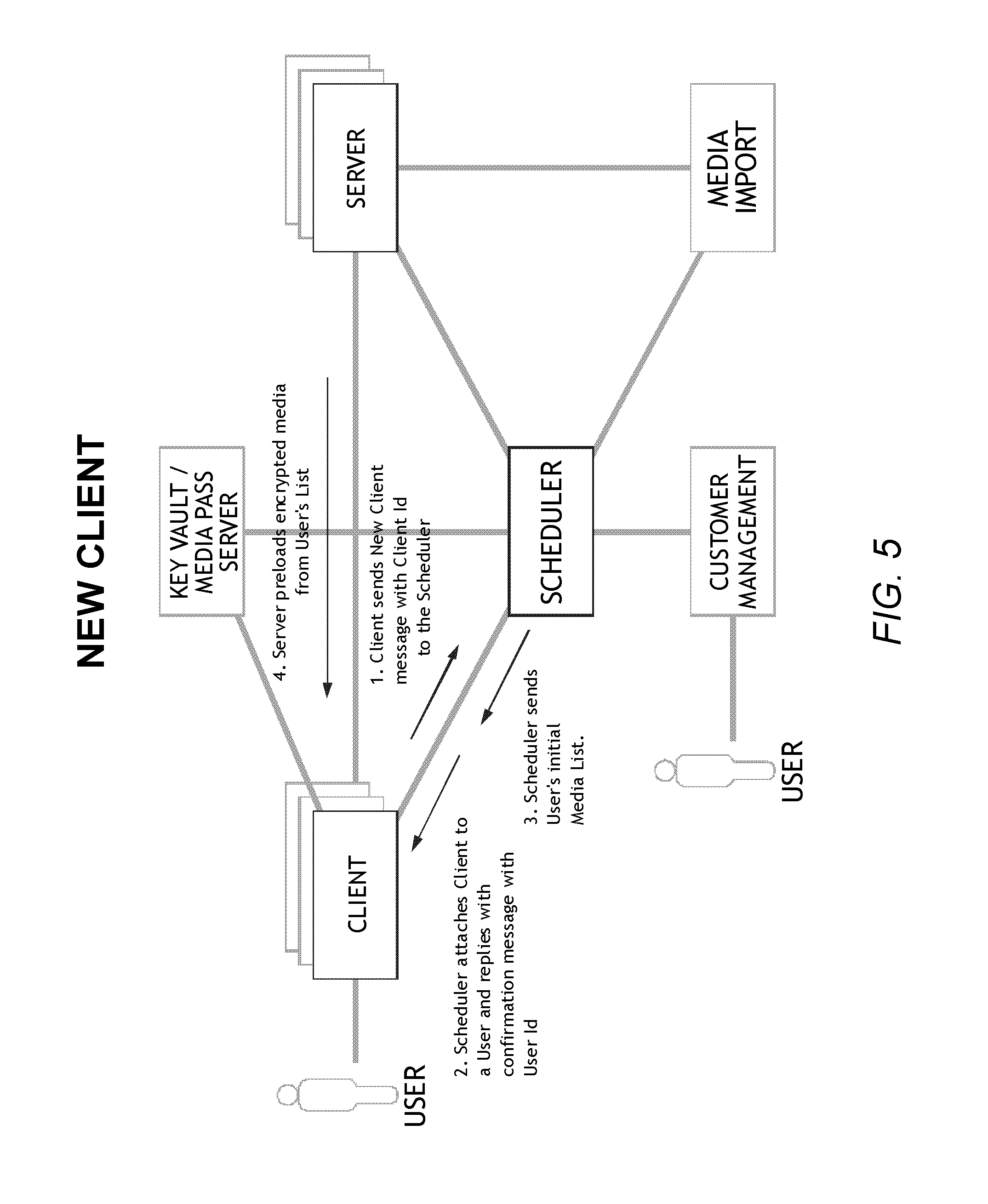 US20050177745A1 - Distributed System and Methodology for