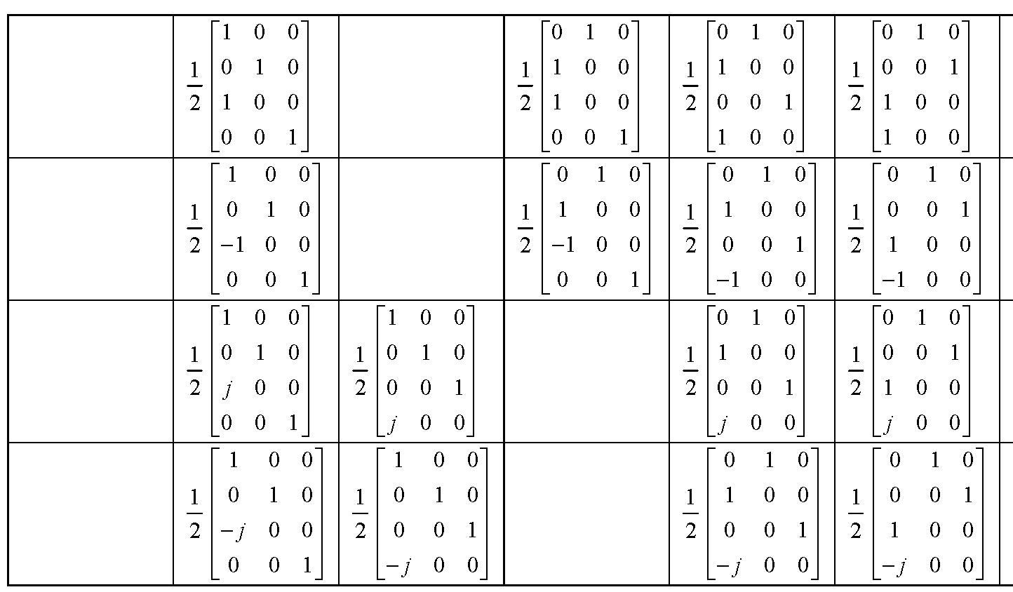 Figure 112010009825391-pat01099