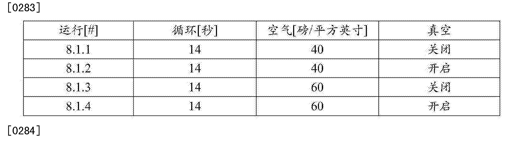 Figure CN105517775AD00362