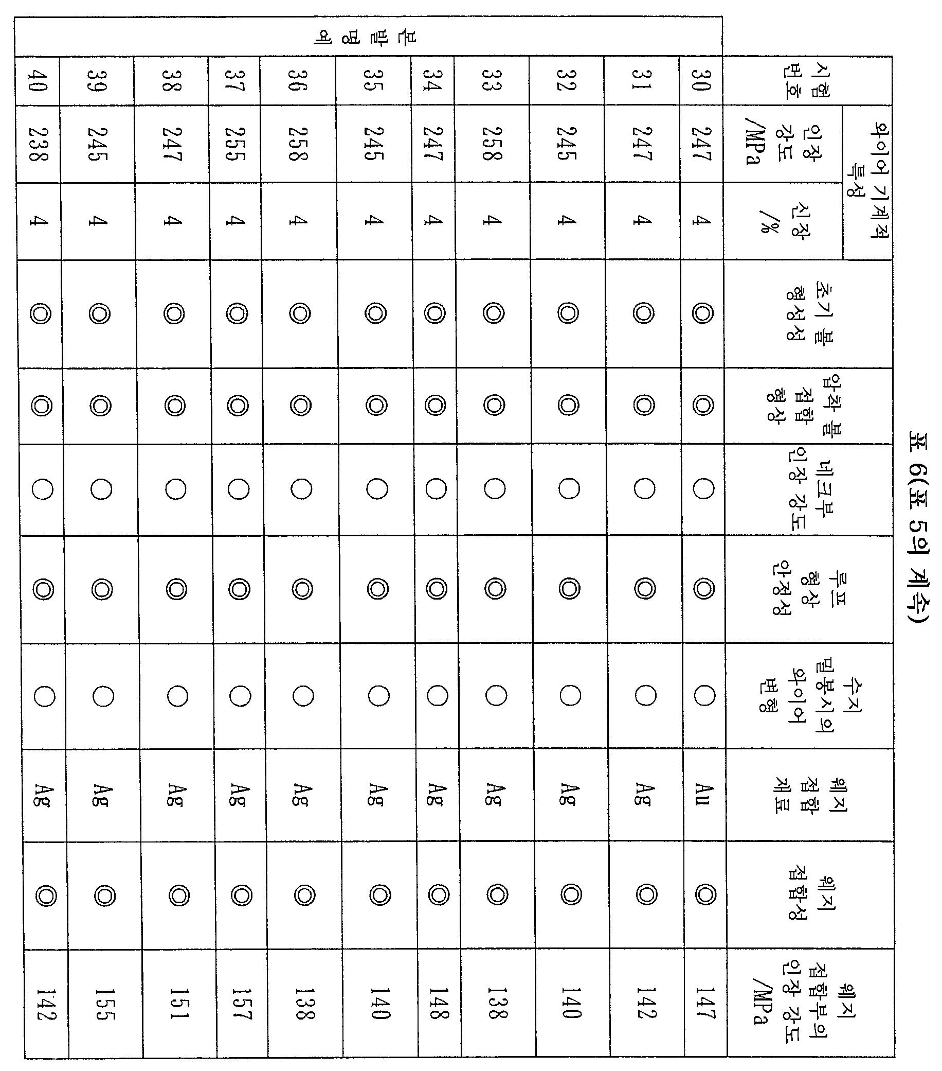 Figure 112007056594314-pct00006