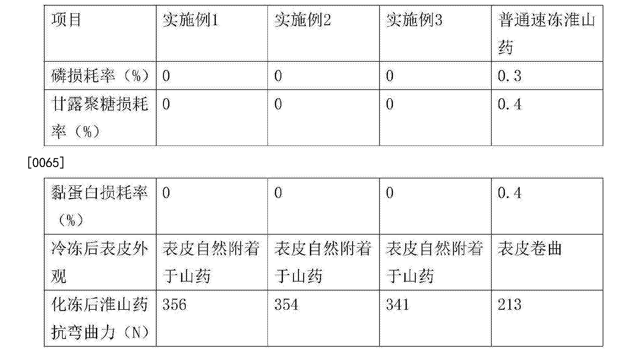 Figure CN107439673AD00061