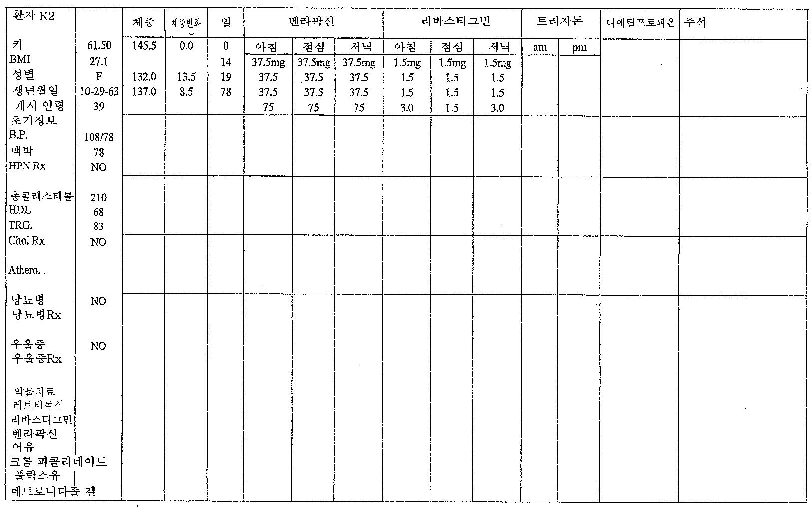 Figure 112006042601610-PCT00010
