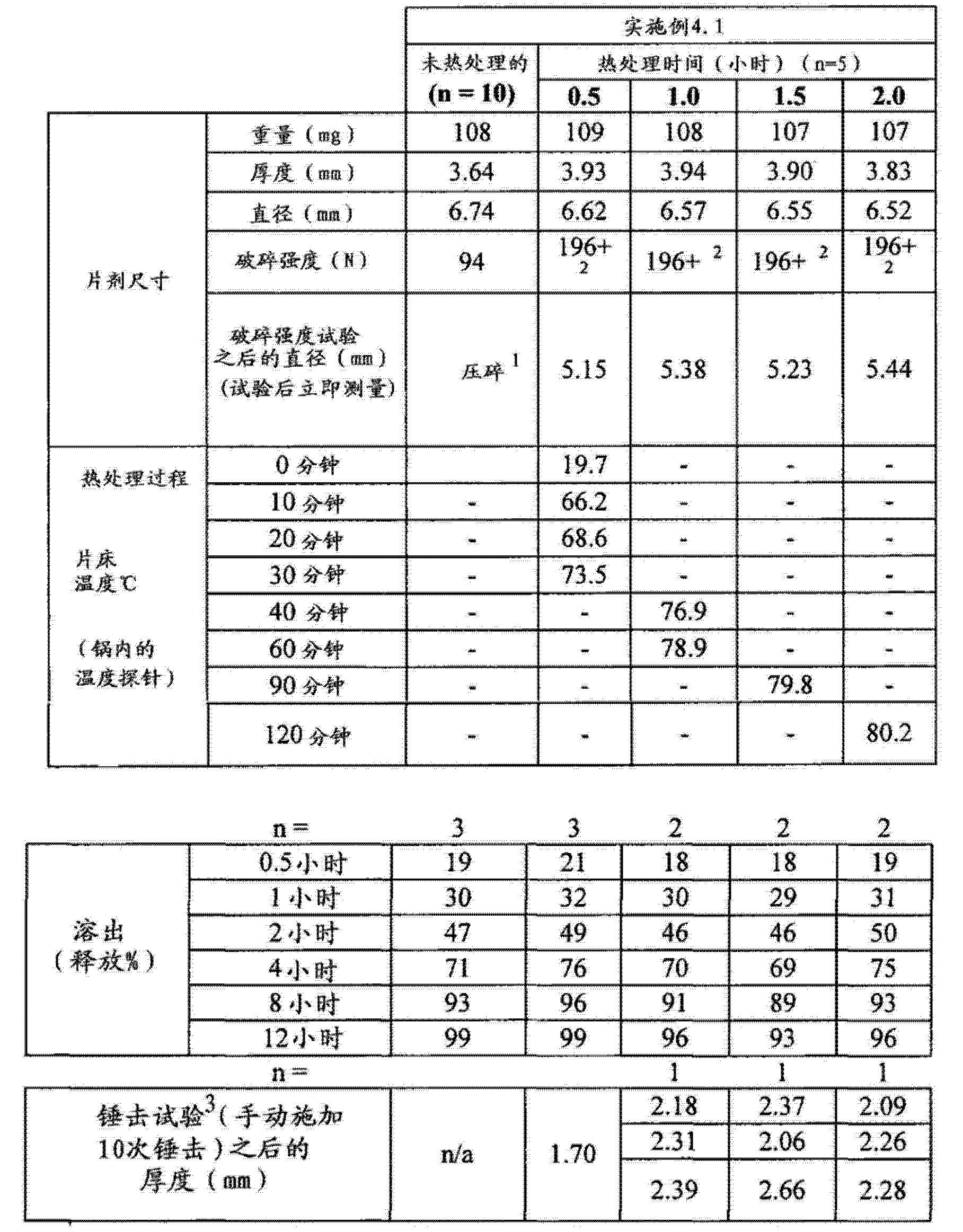 Figure CN102743355BD00661
