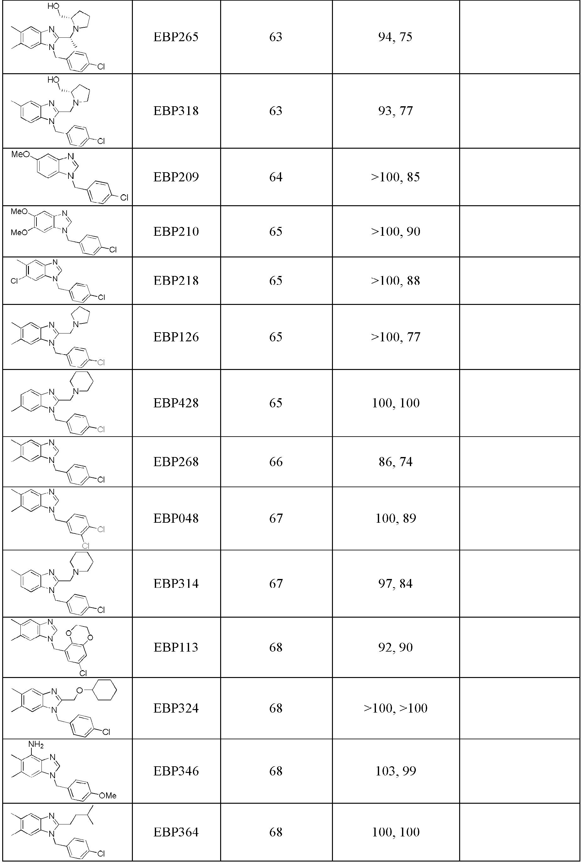 Figure CN102448458BD01221