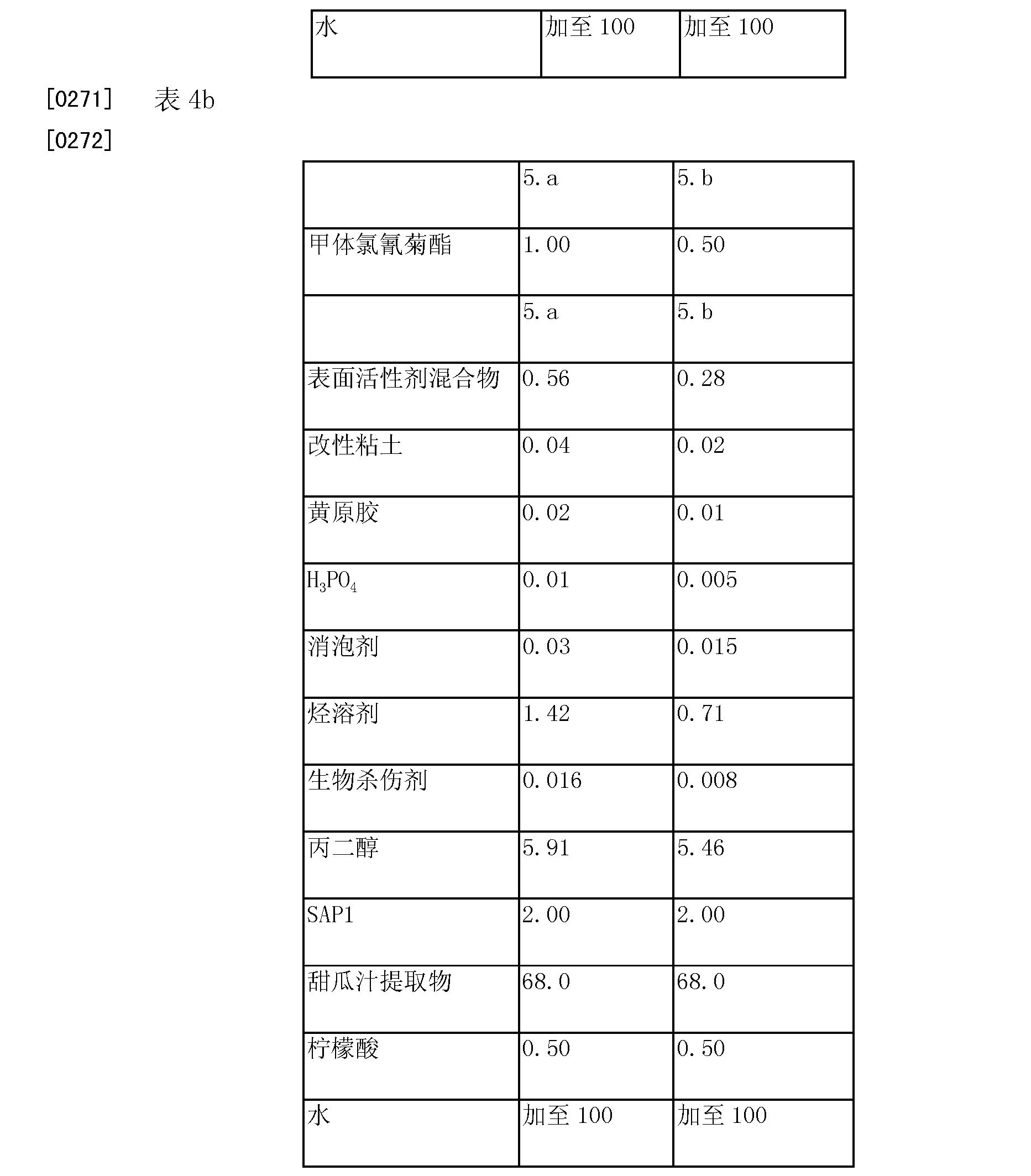 CN103931612A - Pesticide composition - Google Patents