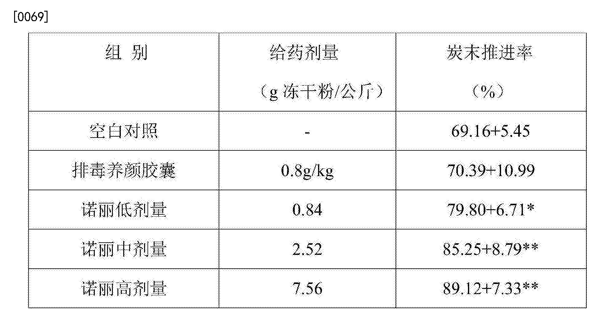 Figure CN106360722AD00071