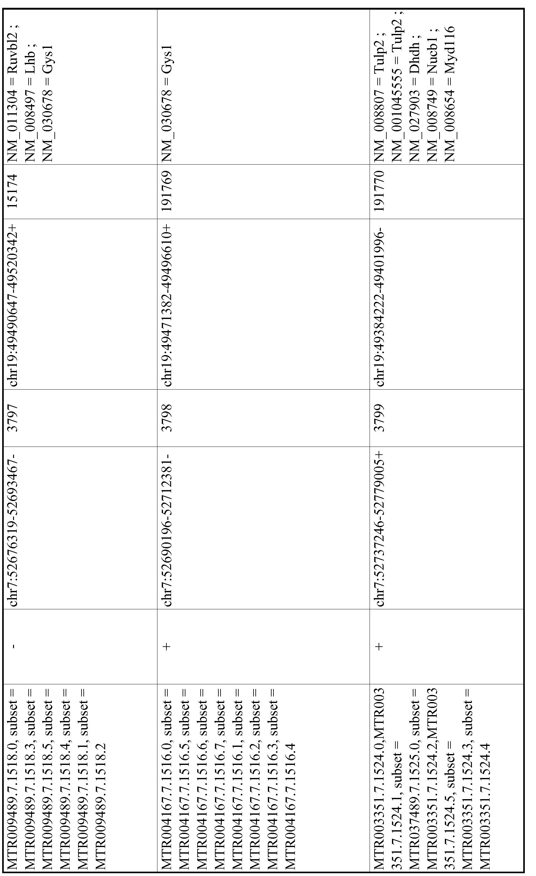 Figure imgf000730_0001