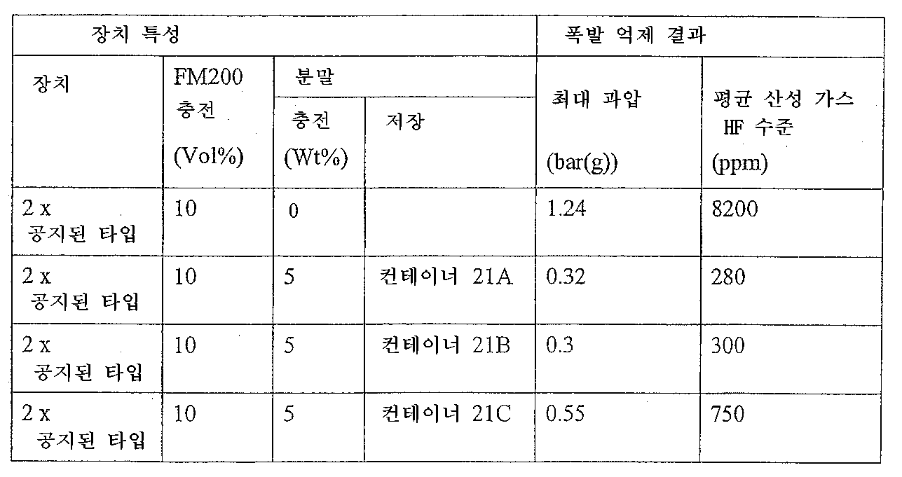 Figure 112007012719135-PCT00004
