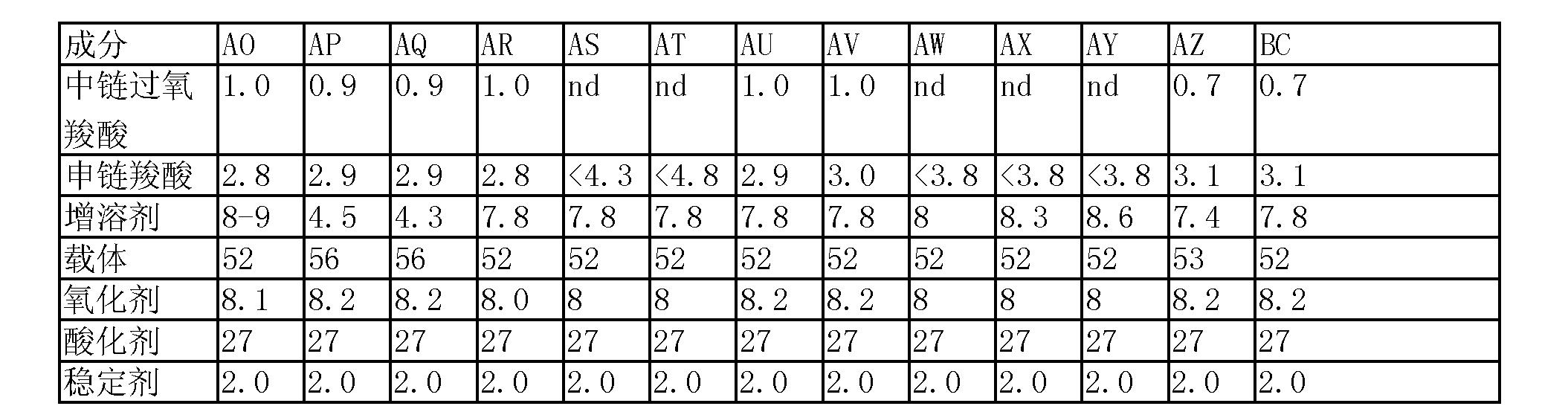 Figure CN1909808BD00592
