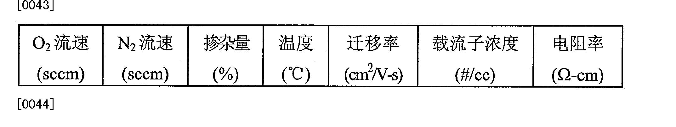 Figure CN101803028BD00102