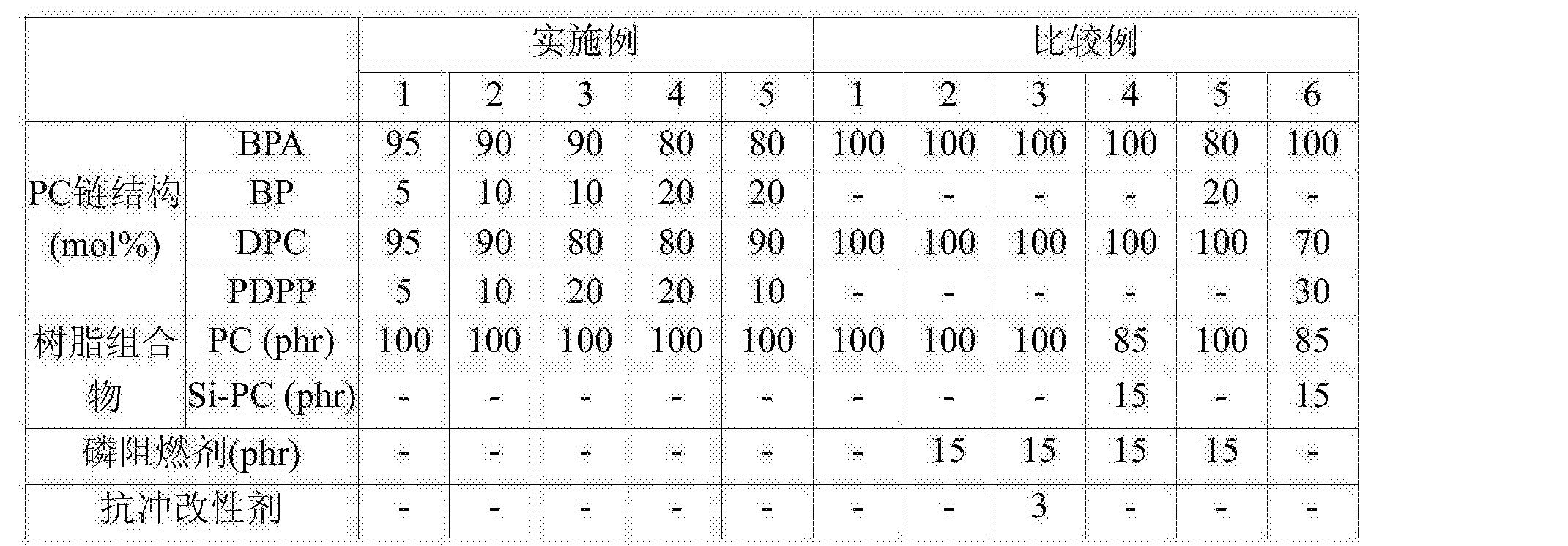 Figure CN103827169BD00161