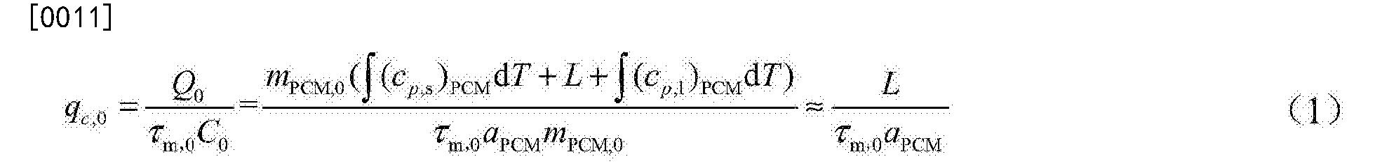 Figure CN107368952AD00051