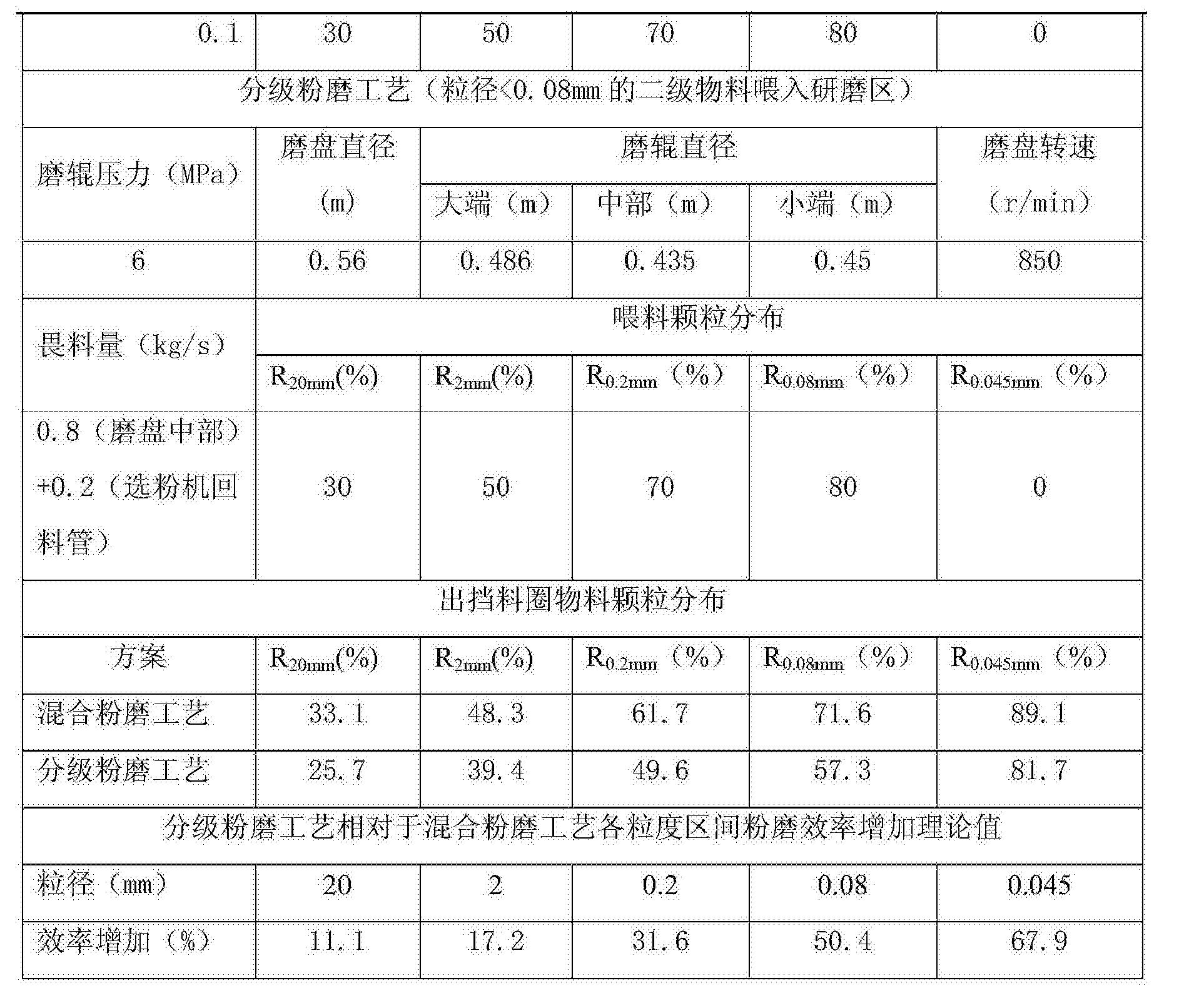 Figure CN104874445BD00081