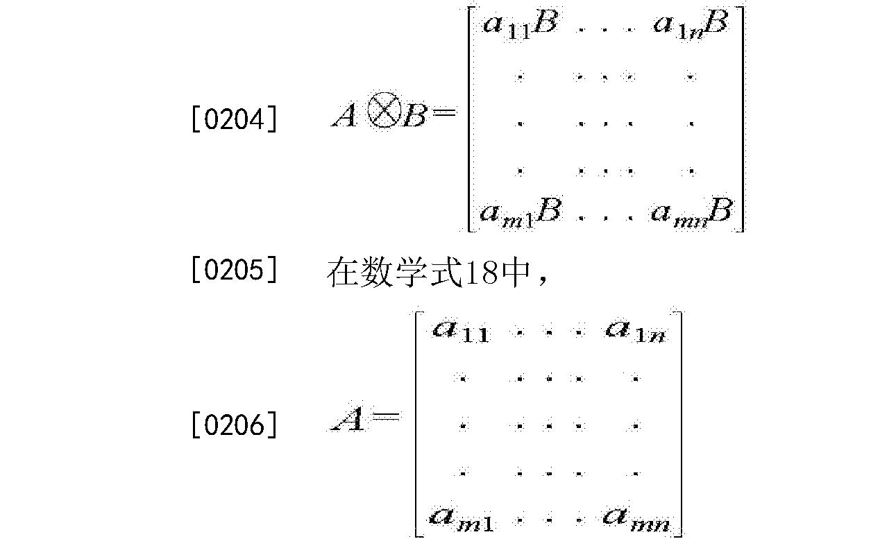 Figure CN105612780AD00182